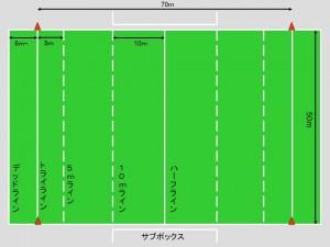タッチラグビーフィールド図1