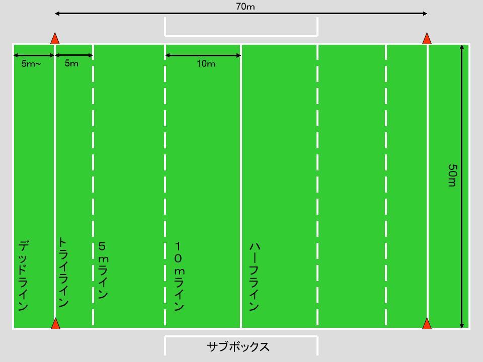 タッチラグビー | STEPPER Nara ...